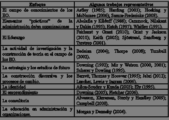 0718-6924-psicop-17-03-00112-gt4.png